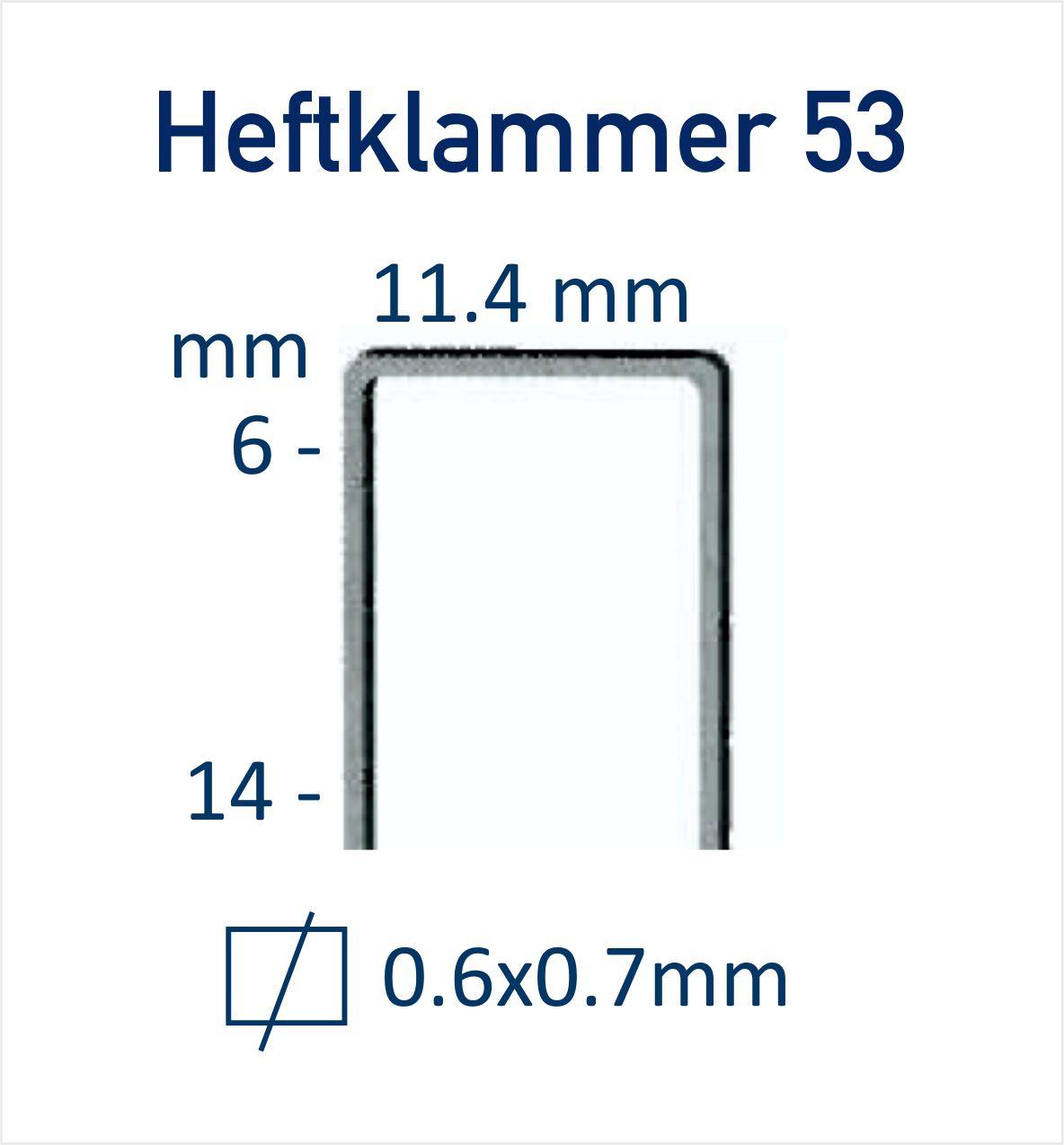 Tolle Heftklammer Code Galerie - Die Besten Elektrischen Schaltplan ...